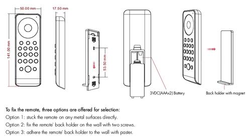 RGB/RGBW Multi Zone Handheld 2.4GHz Wireless Remote Controller