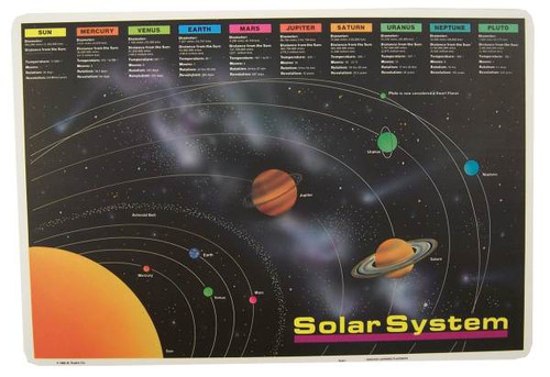 PLACEMAT SOLARSYSTEM