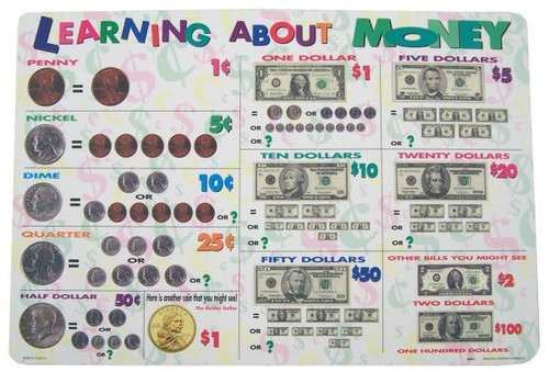 PLACEMAT LEARNING ABOUT MONEY