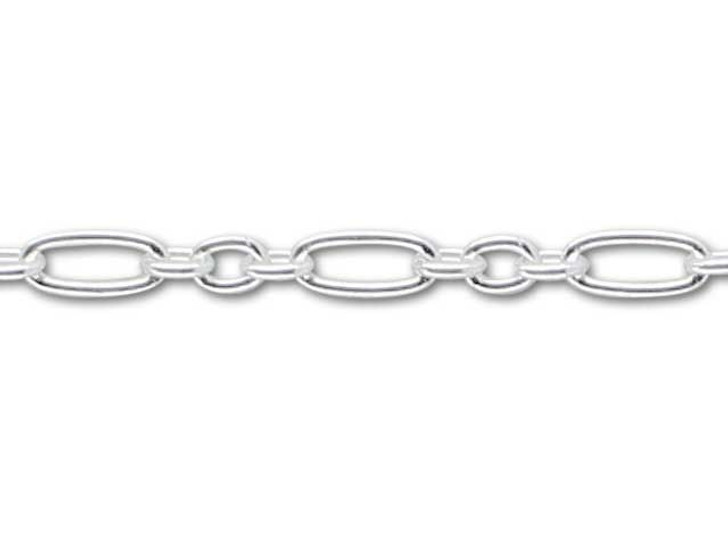 Sterling Silver 040 Cable 3+1 Chain by the Foot
