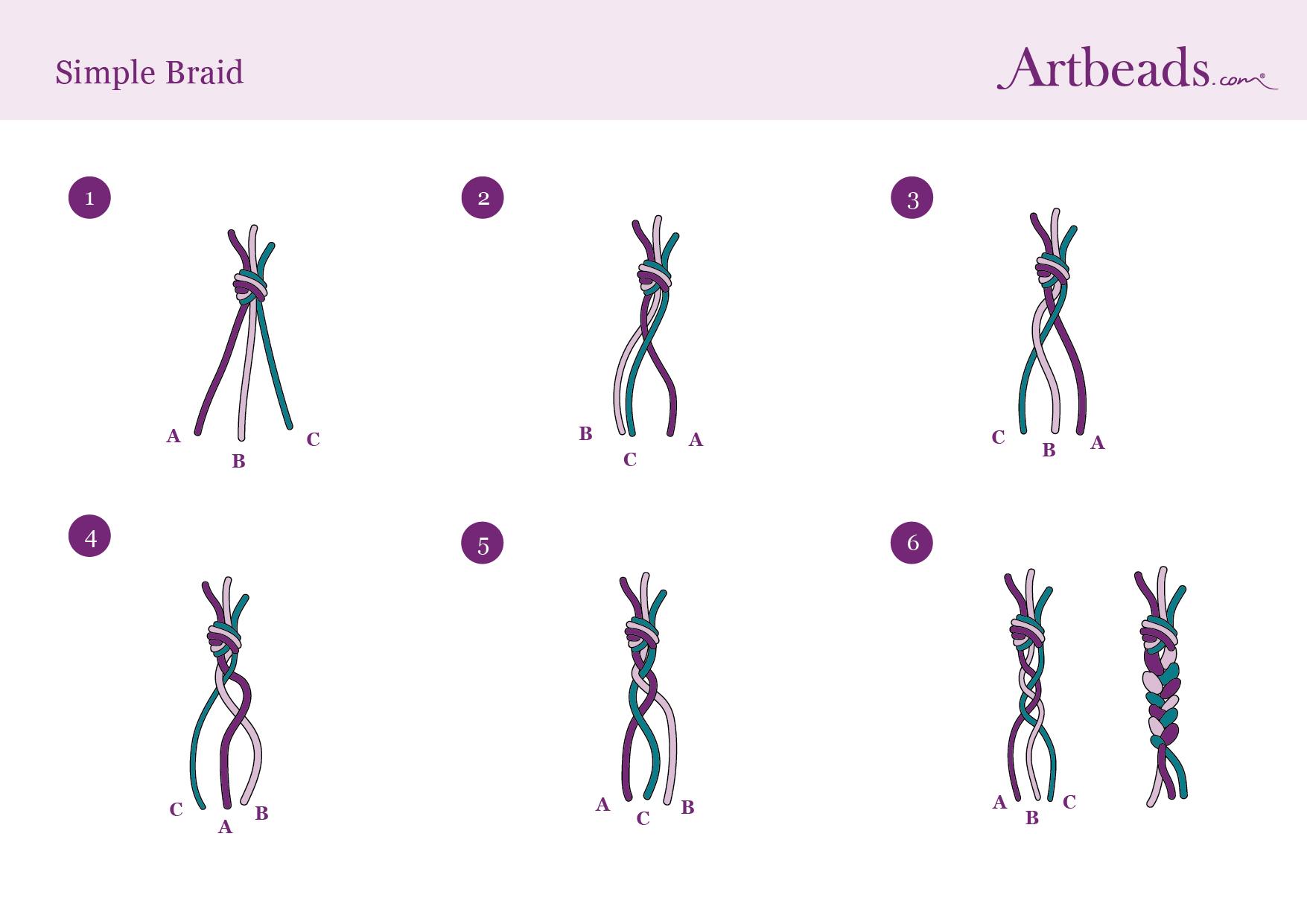 Simple Braid Diagram full