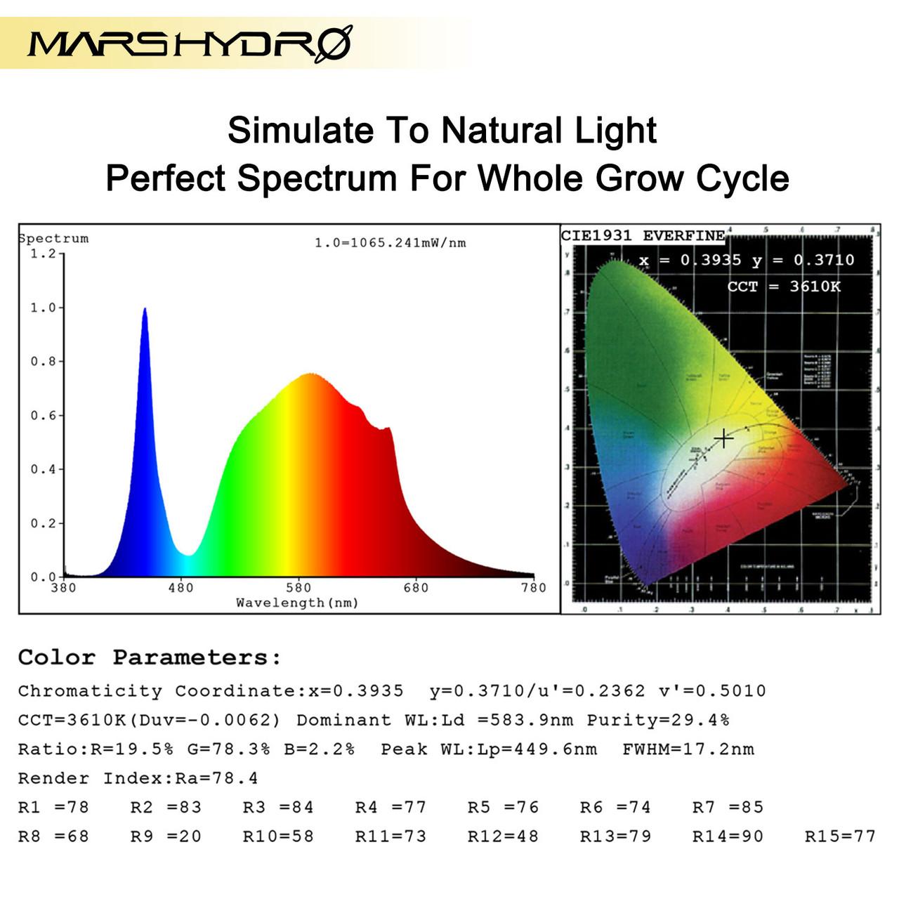 Mars TSW 2000 Quantum LED