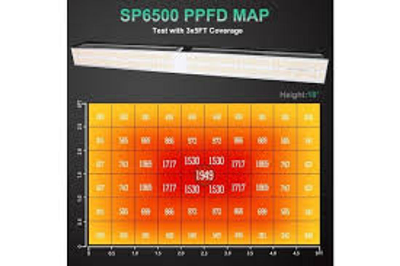 Mars sp6500