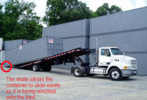 The skate allows for the shipping container to easily slide as it is being winched onto a flatbed rollback for tow and hauling.