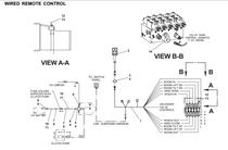 CONTROLLER HAND 10 FUNCT W/ LANYARD  | Jerr-Dan