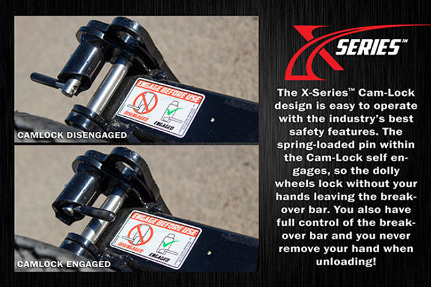 ITD Tech Tips - Cam Locks