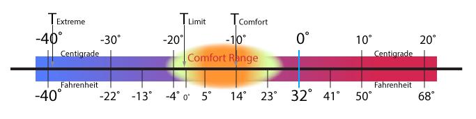 arctic-40-temp-gauge-10-to-40c.png
