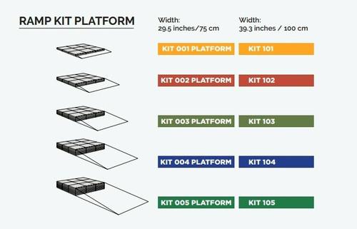 Platform kits