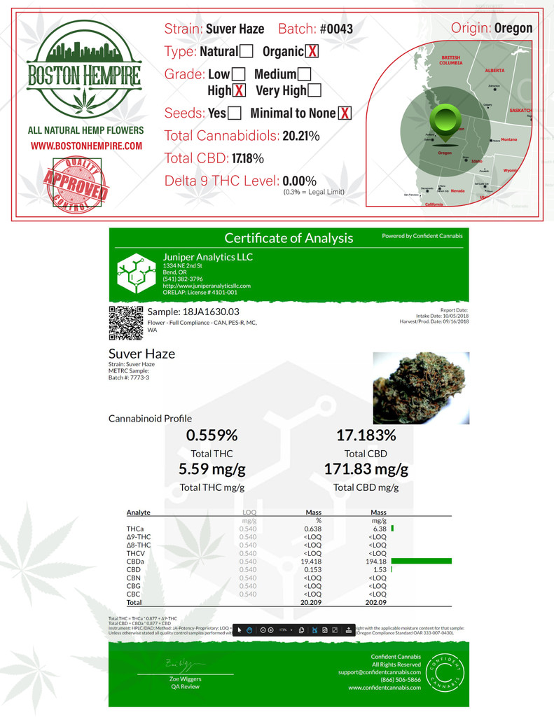 Organic English Breakfast CBD Tea CBD lab result