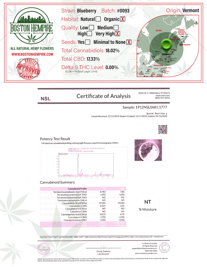 Organic Blueberry CBD Flower lab report