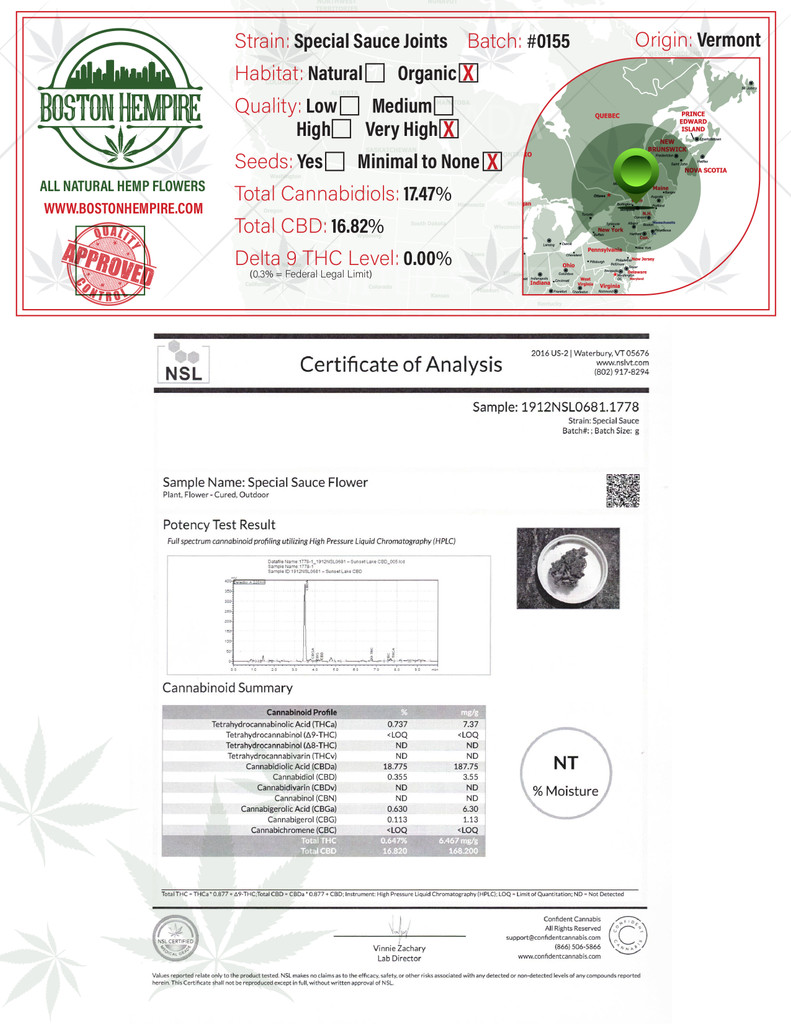 Special Sauce CBD Joints lab report