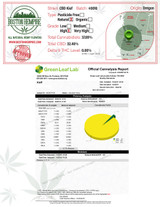 CBD Kief lab report