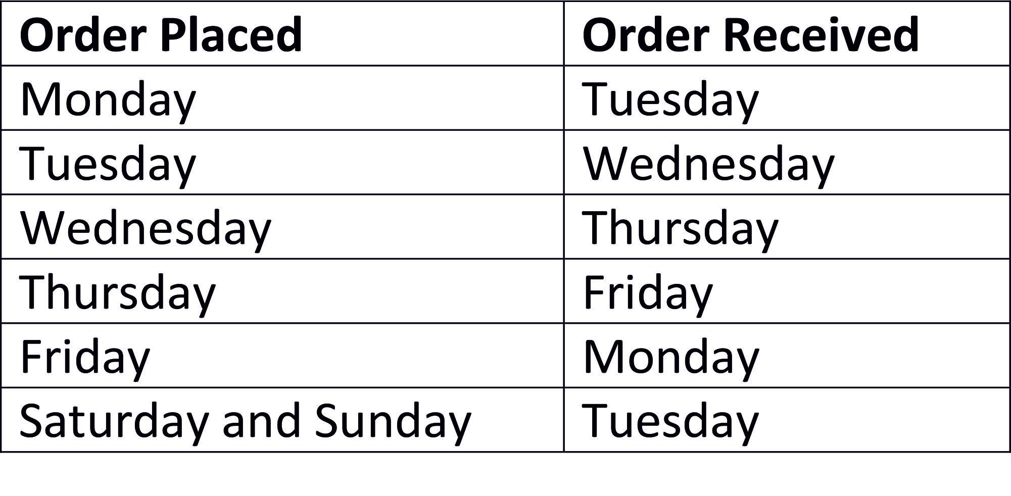 orders-placed.jpg