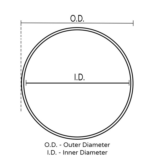 """Rental style footcaps have a 3/4"""" Inside Diameter. So the outside diameter of the tube the will cover is also 3/4""""."""
