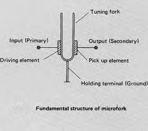 MURATA (Japan) Microfork Audio Piezo Resonator for analog tone control