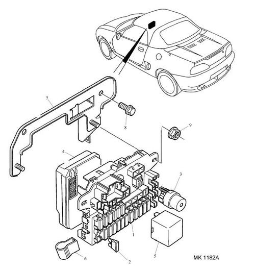 Bracket - Fuse Box - RHD - MGF. MG TF to VIN 4D620548