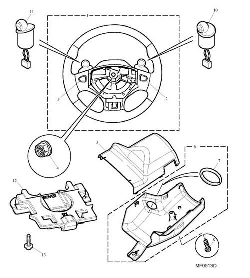 Locknut-steering wheel to column - MGF from VIN XD511059 on (1999 on). MG TF
