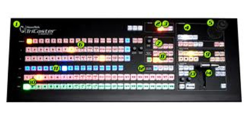 Tricaster 860 Control Surface