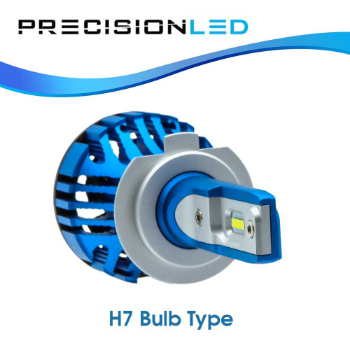 Kepler Series H7 LED Package