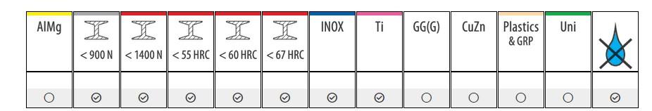 Garant CerRapid Cutting Disc Application Table
