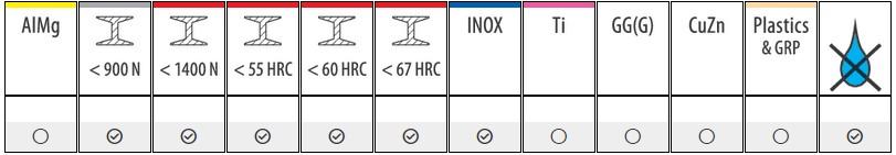 Holex 563350 INOX Application Table
