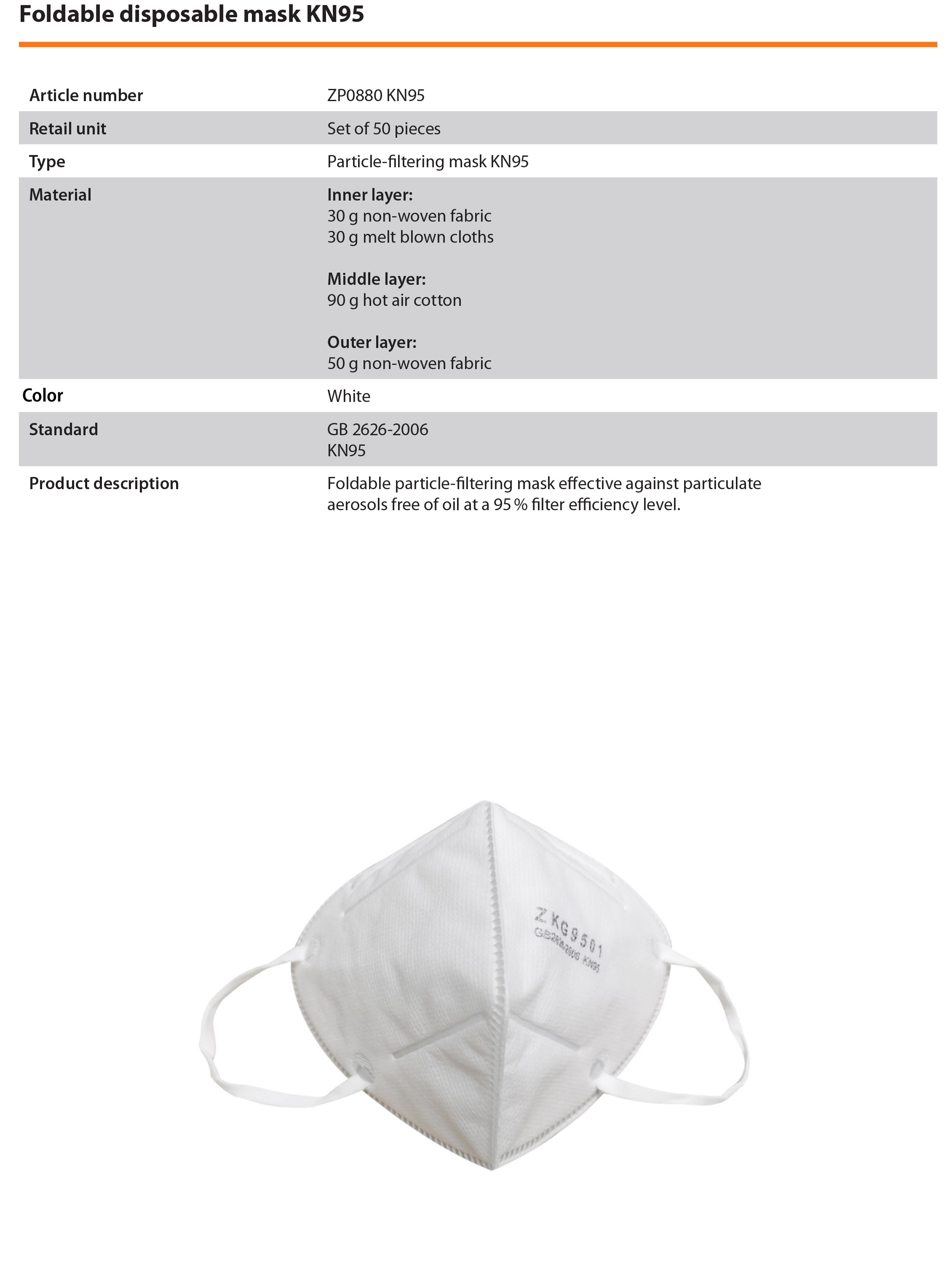 Hoffmann Group USA PPE: 50 pack of KN95 Respiratory Masks In Stock