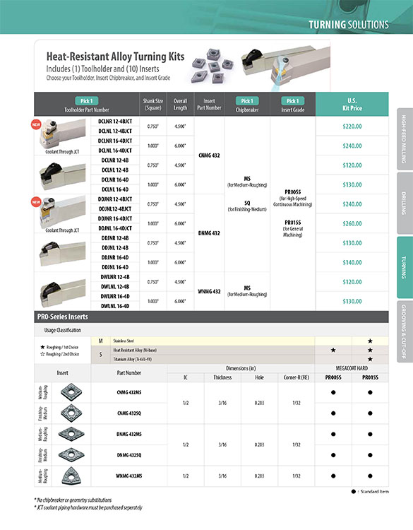 Kyocera Heat-Resistant Alloy Turning Kits Available Products HoffmannGroupUSA.com
