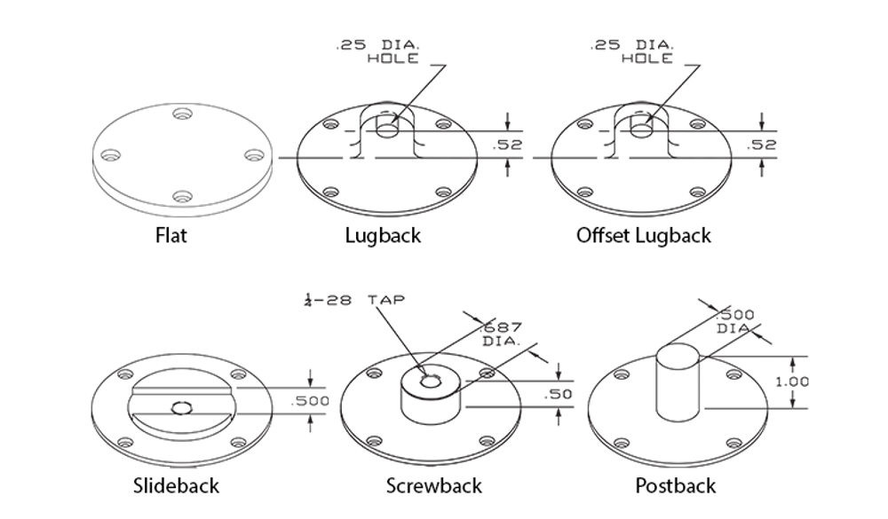 Dial Indicator Back Options