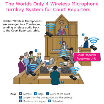 The Worlds Only 4 Wireless Microphone Turnkey System for Court Reporters