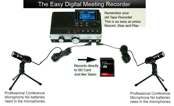 Digital Meeting\Conference Recorder