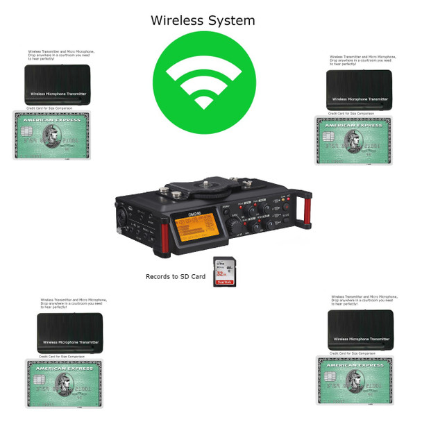 wireless courtroom recorder for court reporters and Judges courts