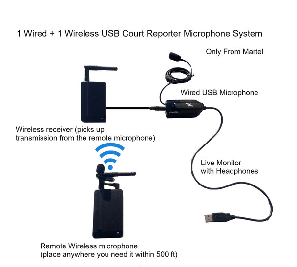 1 Wired + 1 Wireless USB Court Reporter Microphone System