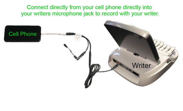 Call into deposition with your cell phone and connect directly into your writers microphone jack for perfect audio recordings that are synced exclusively from Martel for Court Reporters.