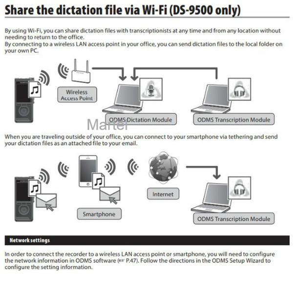 Lawyers Dictation Machine + Secretaries Transcriber