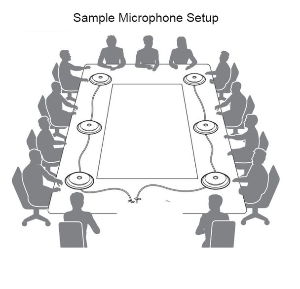 Zoom Multiple Microphone example table setup for boardrooms