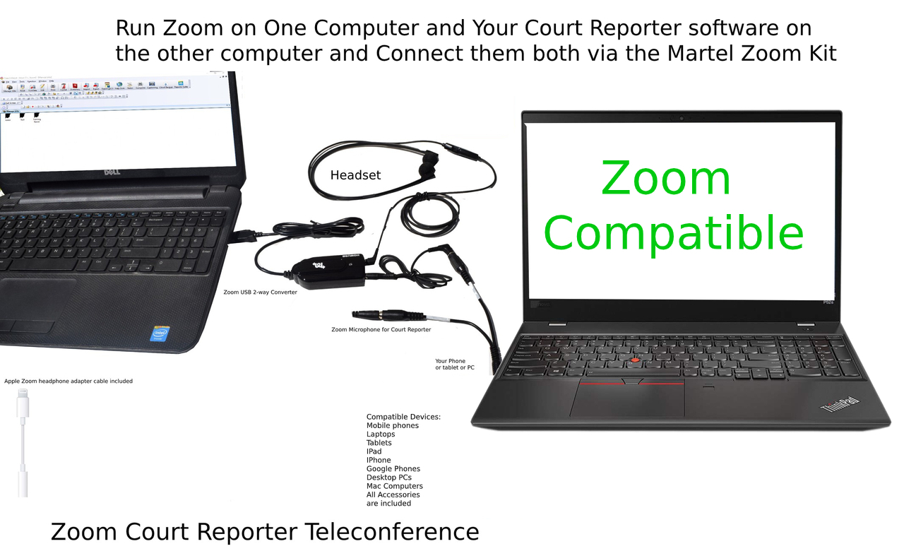 Zoom court reporter kit exclusively from Martel