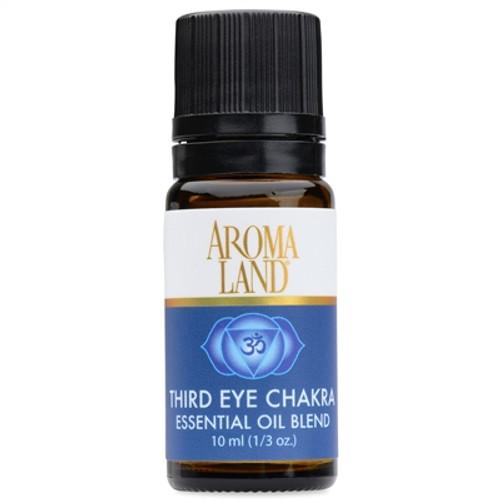 essential oil blend THIRD EYE CHAKRA