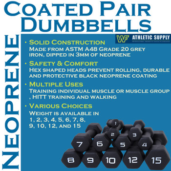 CAP Barbell Hexagonal Head Neoprene Coated Dumbbell Set of 2 (PAIR) - Multiple Weight Set Options