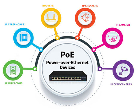 Basic Guide To Power Over Ethernet (PoE)