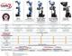 Mark 7 Pro Autodrive for Dillon Precision SUPER 1050 & RL 1100 - 3,500 RPH (101-1001-01)