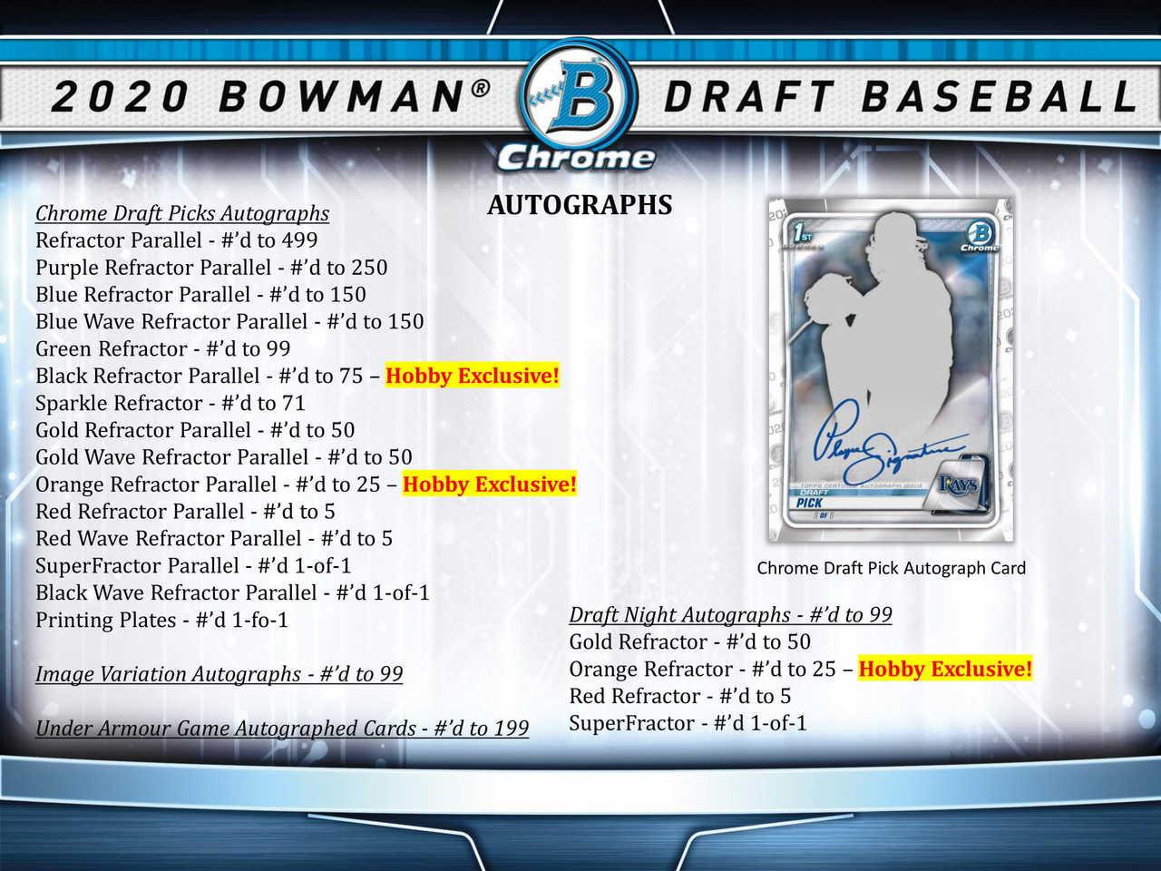 2020 Bowman Draft Baseball Jumbo Box
