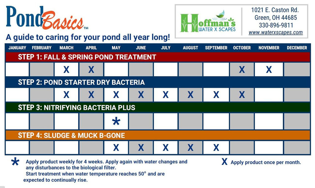 Pond Basics Pond Water Treatment Calendar