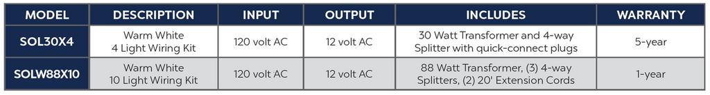 Warm White Wiring Kits Chart