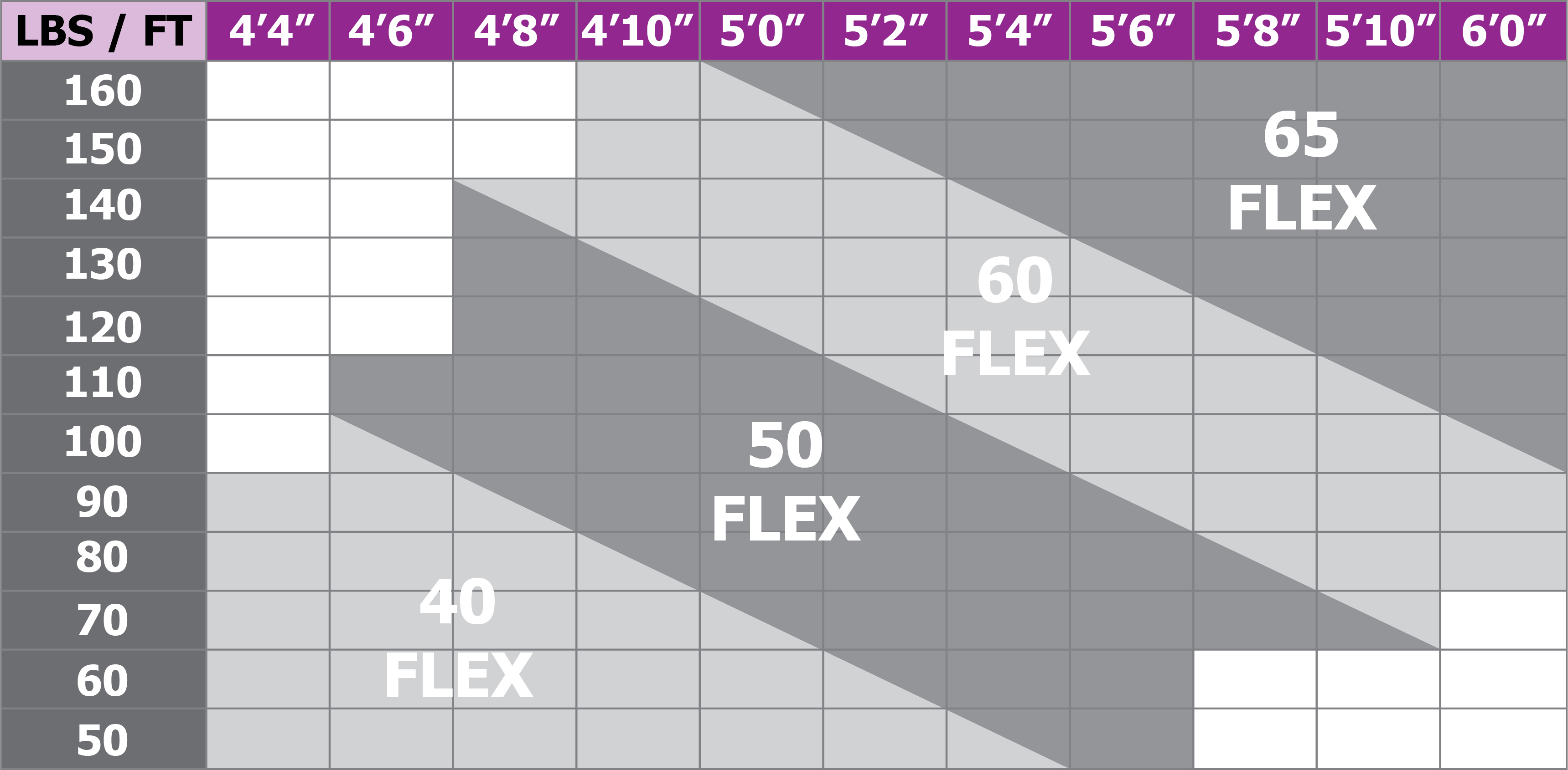 tribe-flex-chart-copy.jpg