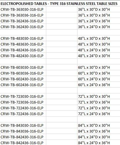 crw-tb-316-elp-newest-chart.jpg