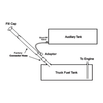Ford F250 F350 In Bed Auxiliary Diesel Tank Install Kit