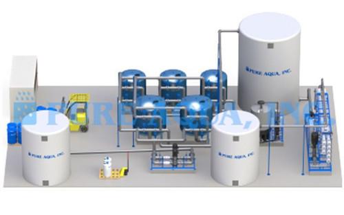 Sistemas de Osmose Reversa com Eficiência Energética