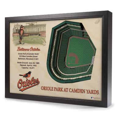 Baltimore Orioles 25 Layer 25 x 19 StadiumViews 3D Wall Art