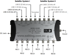 9 in 8 out Multiswitch
