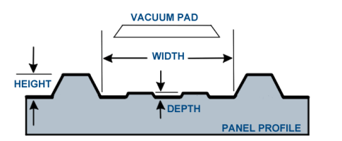 Woods Powr-Grip VPFS Cladding Pad Option Chart